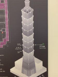 台北101垂直マラソン7